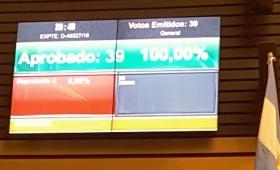 Con el apoyo de la oposición se aprobó por unanimidad el presupuesto 2017