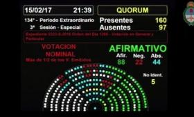 Diputados aprobó la reforma de la ley de ART