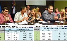 El acuerdo de UDPM-gobierno profundiza las asimetrías salariales