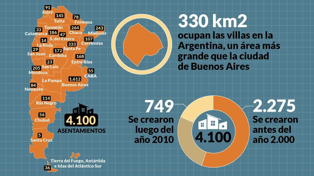 San Juan, una de las provincias con menos villas del país