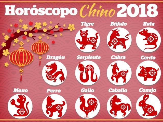 Según horóscopo chino será un año intenso, por lo que, en general, invita a  todos los signos a la calma para no dar pasos en falso.