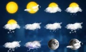 Video: cómo estará el clima y el estado del tiempo