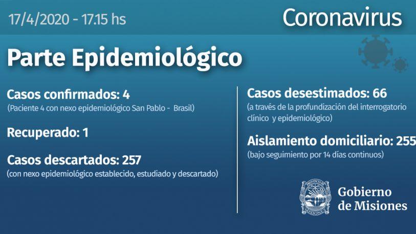 Salud Pública confirmó el cuarto caso de coronavirus en Misiones